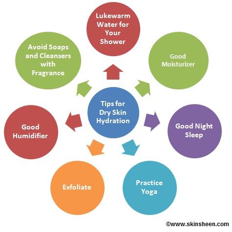 skin hydration tips